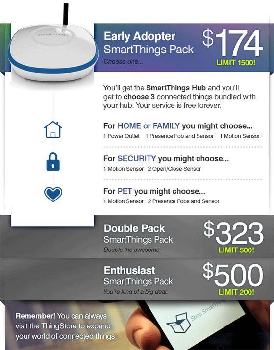 Paket Smart Things
